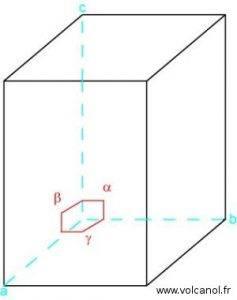 maille quadratique